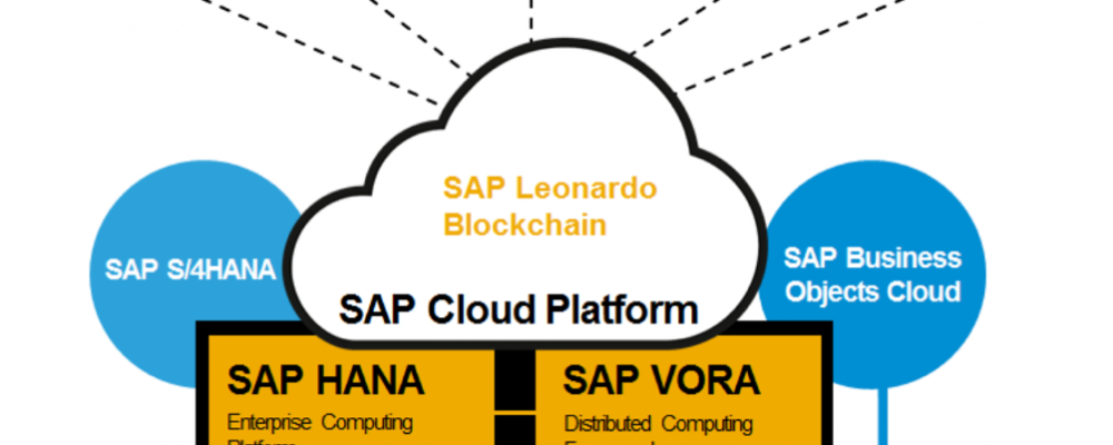 All you need to know about SAP HANA Blockchain (for now) in one place